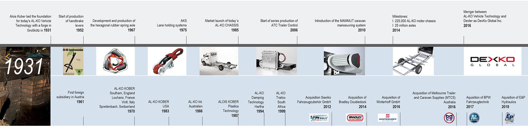 AL-KO Vehicle Technology